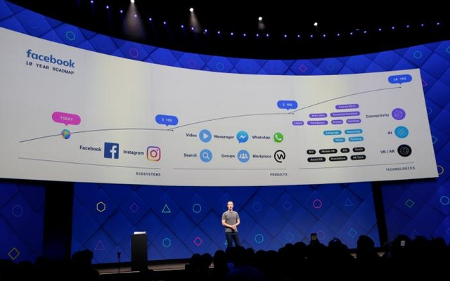 Facebook Founder and CEO Mark Zuckerberg speaks on stage during the annual Facebook F8 developers conference in San Jose, California, U.S., April 18, 2017. Reuters
