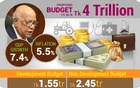 Finance Minister Muhith extends VAT exemption by two years
