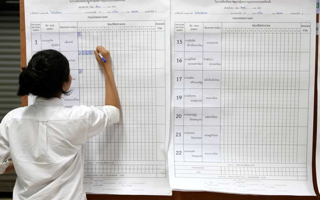 An electoral member writes on a board during the vote counting, during the general election in Bangkok, Thailand, Mar 24, 2019. REUTERS/Athit Perawongmetha