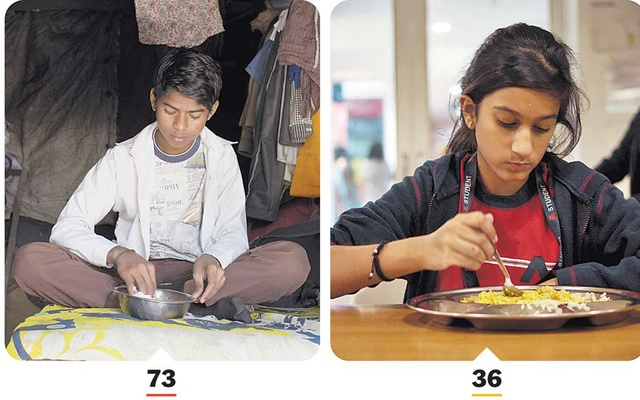 Monu, left, and Aamya, right, eat lunch. We measured how much air pollution the two children breathed for a day to see how much inequality makes a difference. The figures below are a measurement of how much fine particulate matter was in the air each child breathed at the time. (Omar Adam Khan and Karan Deep Singh/The New York Times