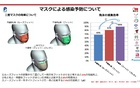 A computer simulation by Japanese scientists at research giant Riken and Kobe University, illustrates the effectiveness of different mask combinations worn to curb the spread of droplets during the coronavirus (COVID-19) outbreak, in this presentation slide supplied by the Riken Centre for Computational Sciences on March 5, 2021. Reuters